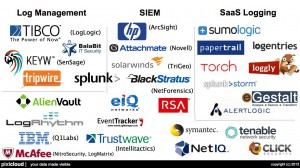 LogManagement and SIEM Vendors Overview